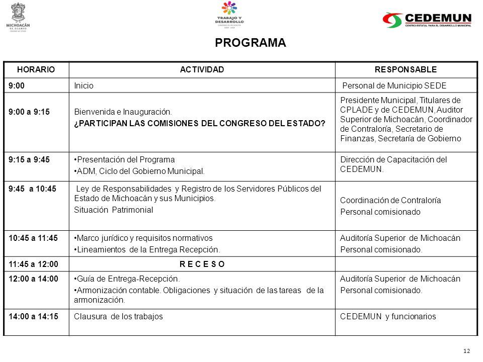 PROGRAMA HORARIO ACTIVIDAD RESPONSABLE 9:00 Inicio
