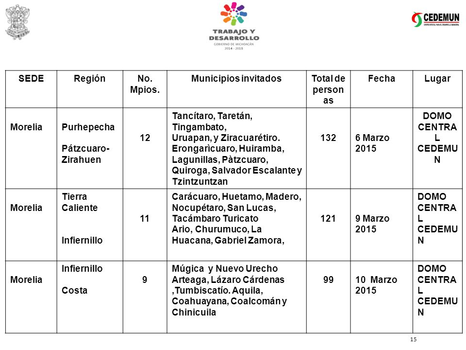 Tancítaro, Taretán, Tingambato, Uruapan, y Ziracuarétiro.