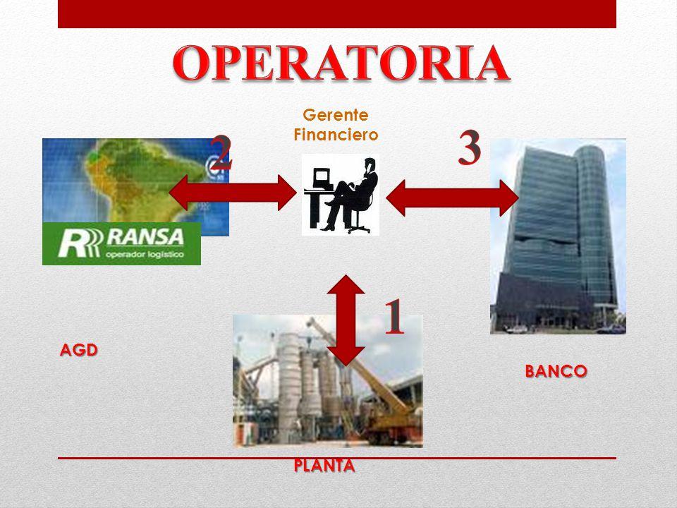 OPERATORIA Gerente Financiero 3 2 1 AGD BANCO PLANTA
