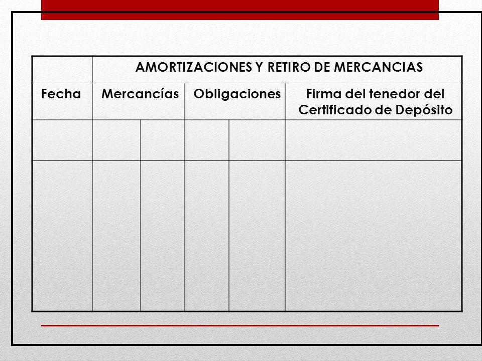 AMORTIZACIONES Y RETIRO DE MERCANCIAS Fecha Mercancías Obligaciones