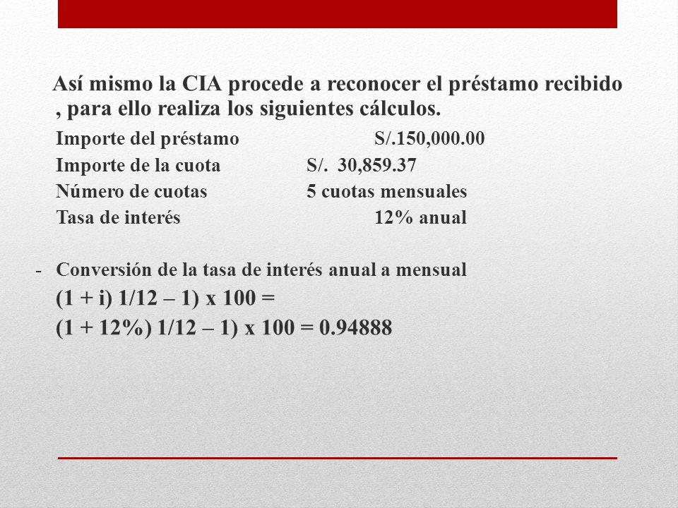 Importe del préstamo S/.150,000.00