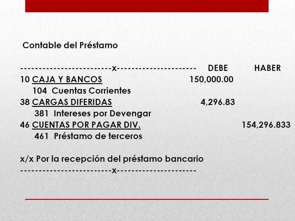 Contable del Préstamo -------------------------x---------------------- DEBE HABER. 10 CAJA Y BANCOS 150,000.00.