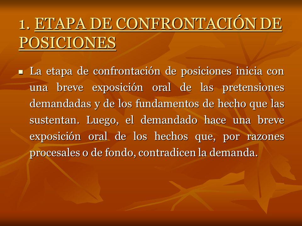 1. ETAPA DE CONFRONTACIÓN DE POSICIONES