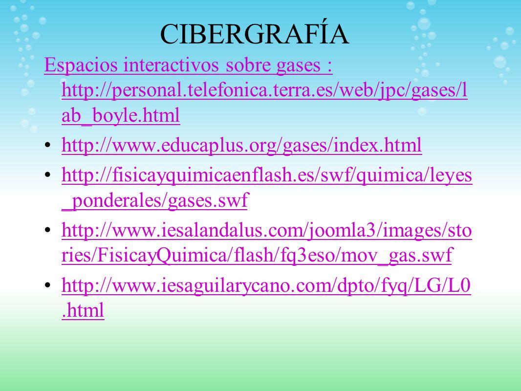 CIBERGRAFÍA Espacios interactivos sobre gases : http://personal.telefonica.terra.es/web/jpc/gases/lab_boyle.html.