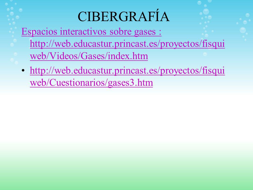CIBERGRAFÍA Espacios interactivos sobre gases : http://web.educastur.princast.es/proyectos/fisquiweb/Videos/Gases/index.htm.