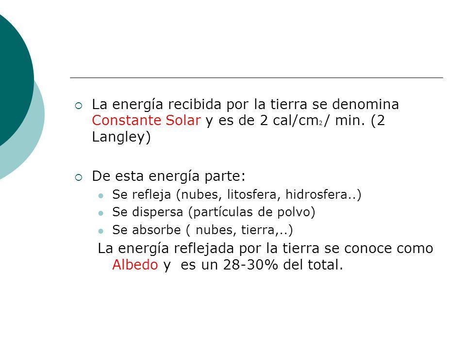 La energía recibida por la tierra se denomina Constante Solar y es de 2 cal/cm2 / min. (2 Langley)