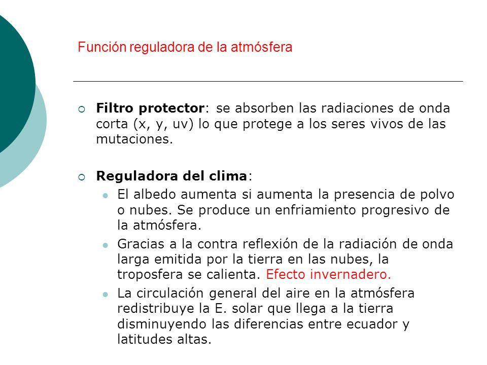 Función reguladora de la atmósfera