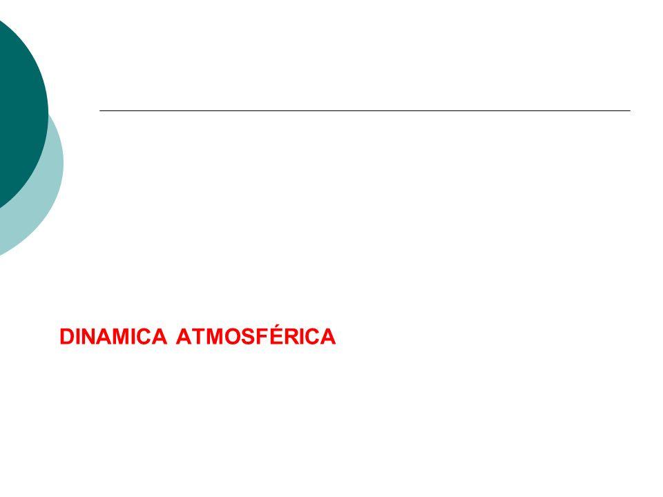 DINAMICA ATMOSFÉRICA