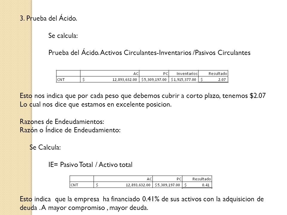 3. Prueba del Ácido. Se calcula: Prueba del Ácido. Activos Circulantes-Inventarios /Pasivos Circulantes.