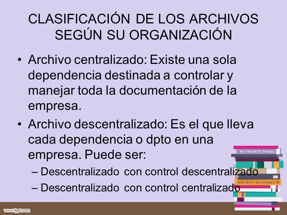 CLASIFICACIÓN DE LOS ARCHIVOS SEGÚN SU ORGANIZACIÓN