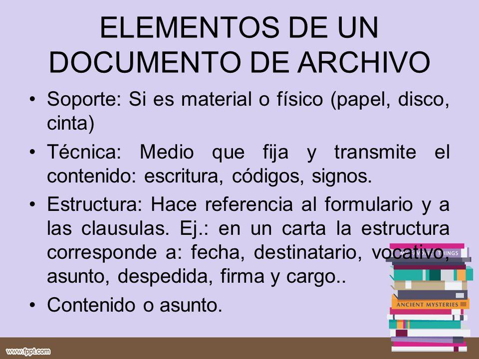 ELEMENTOS DE UN DOCUMENTO DE ARCHIVO