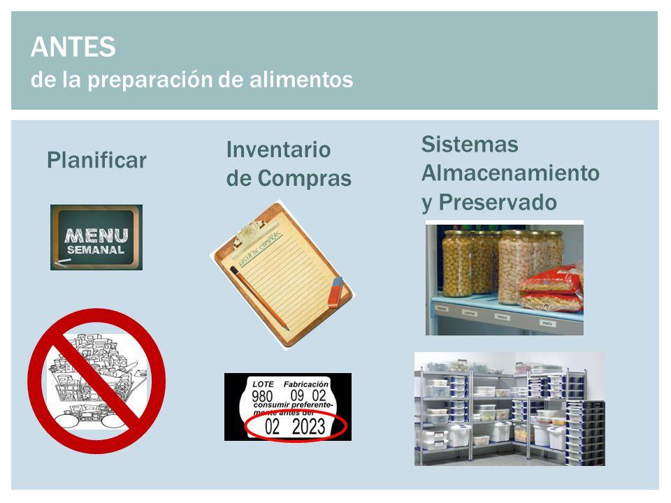 ANTES de la preparación de alimentos Sistemas Inventario Planificar