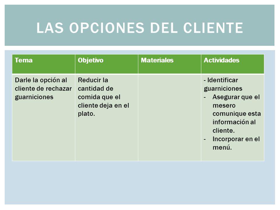Las opciones del cliente