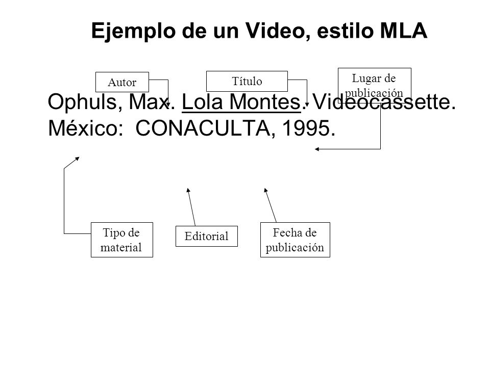 Ejemplo de un Video, estilo MLA