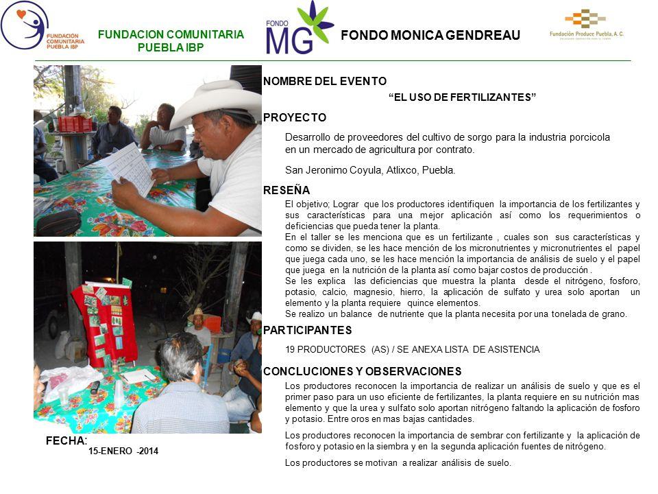 FUNDACION COMUNITARIA PUEBLA IBP EL USO DE FERTILIZANTES