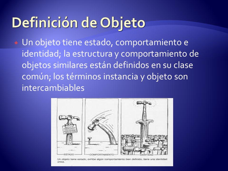 Definición de Objeto