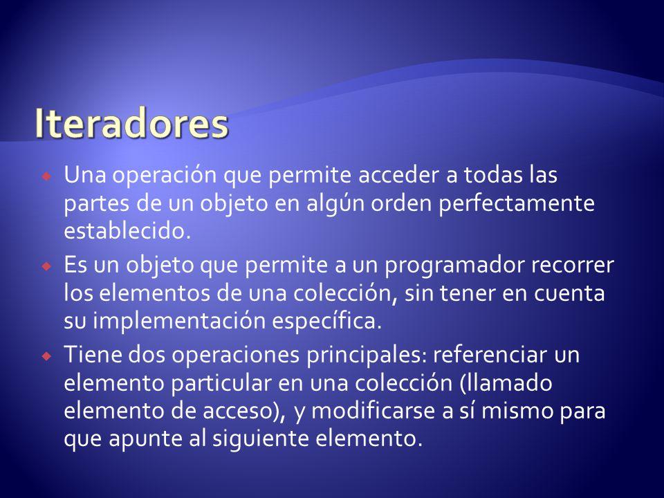 Iteradores Una operación que permite acceder a todas las partes de un objeto en algún orden perfectamente establecido.