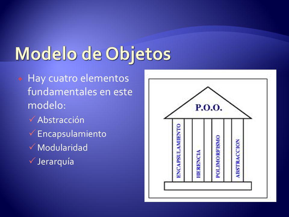 Modelo de Objetos Hay cuatro elementos fundamentales en este modelo:
