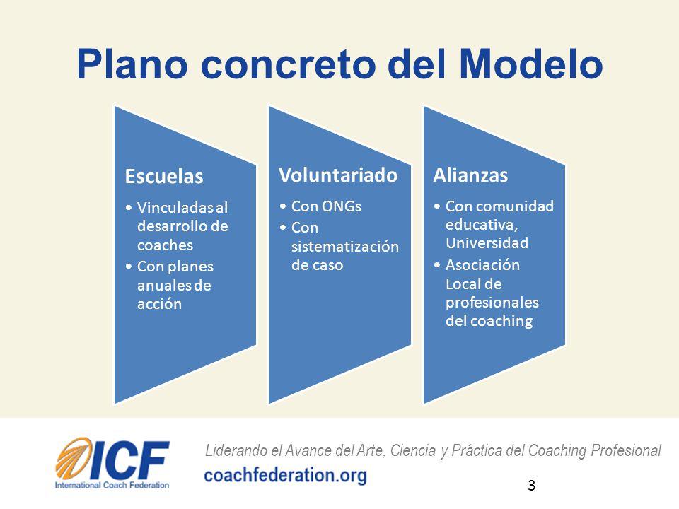Plano concreto del Modelo