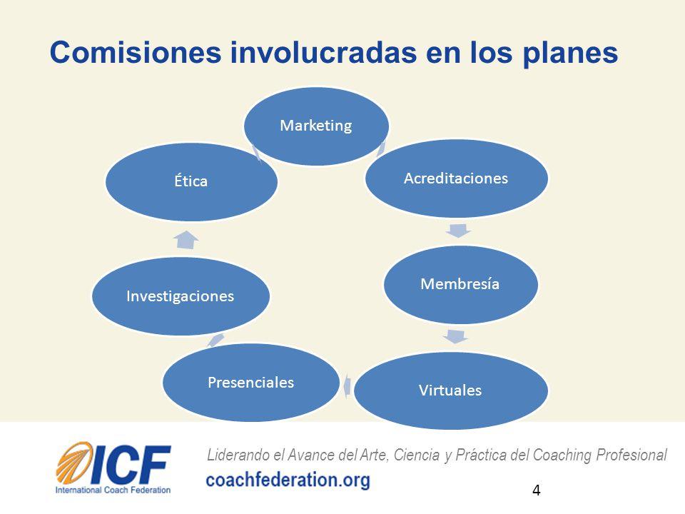 Comisiones involucradas en los planes