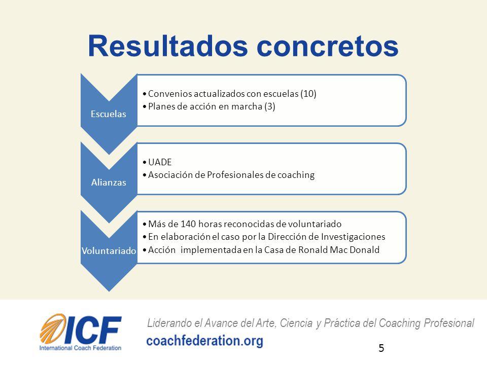 Resultados concretos Escuelas Convenios actualizados con escuelas (10)