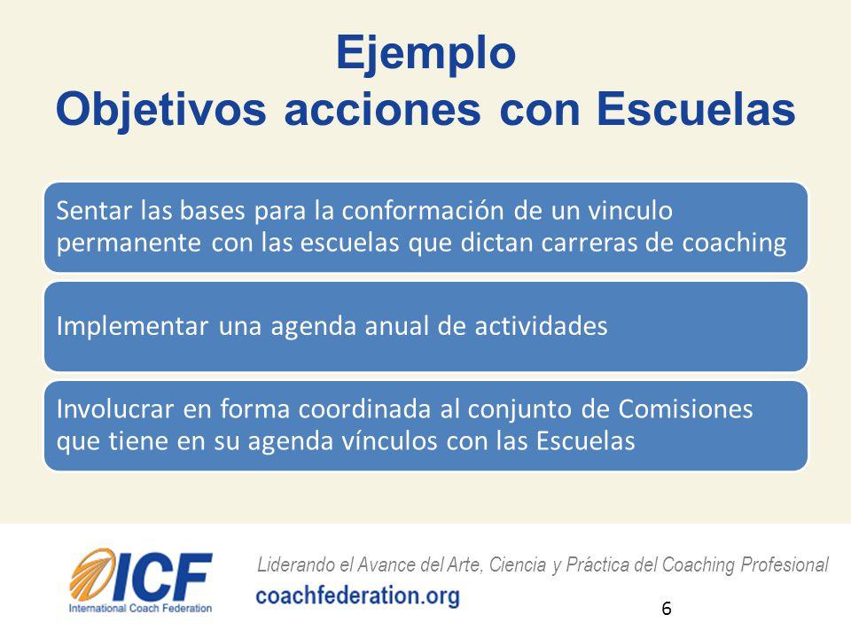 Ejemplo Objetivos acciones con Escuelas