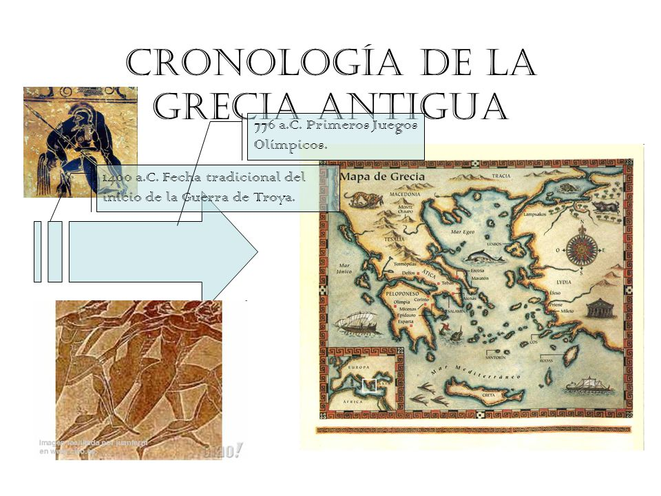 CRONOLOGÍA DE LA GRECIA ANTIGUA
