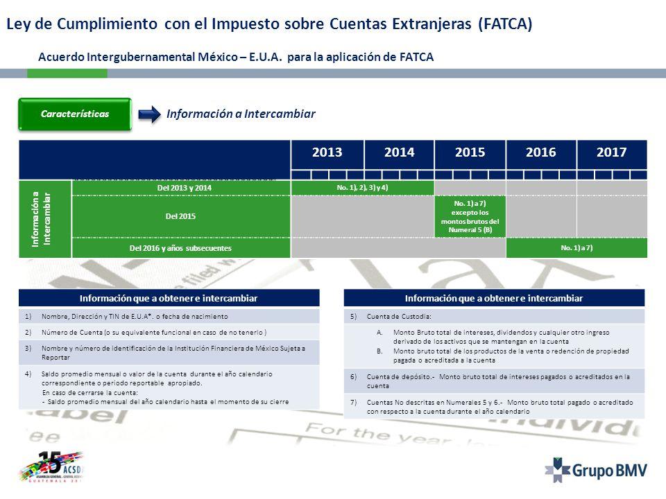 Ley de Cumplimiento con el Impuesto sobre Cuentas Extranjeras (FATCA) Acuerdo Intergubernamental México – E.U.A. para la aplicación de FATCA