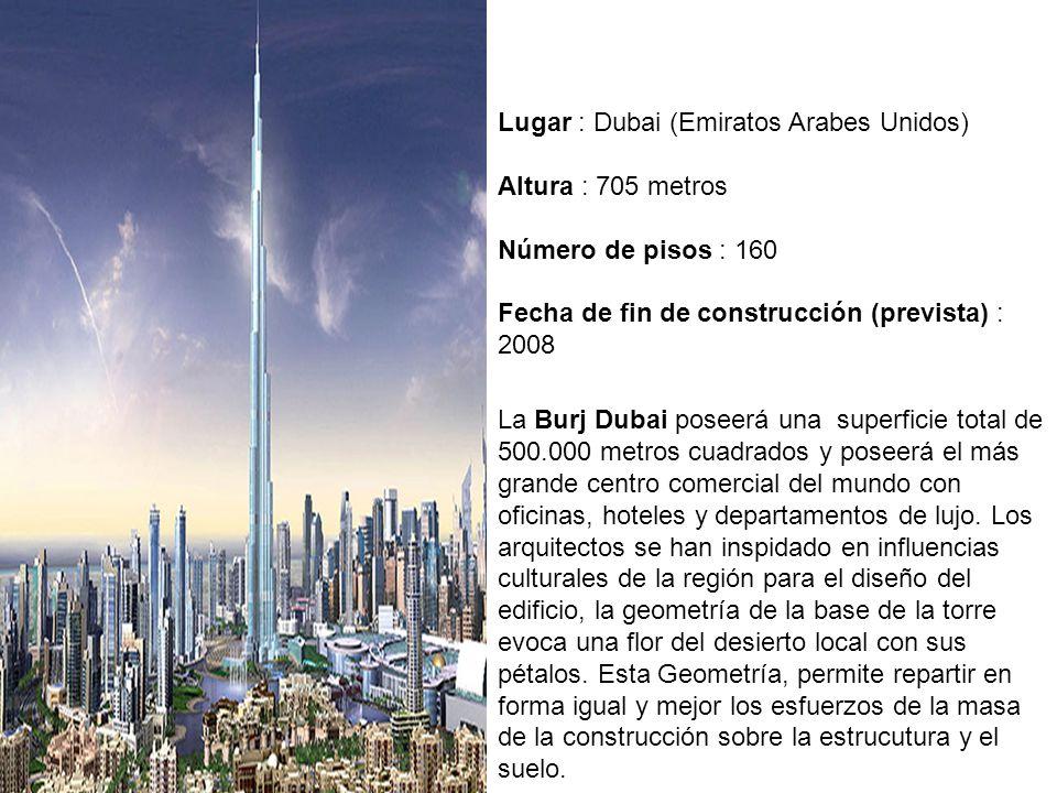 Lugar : Dubai (Emiratos Arabes Unidos)