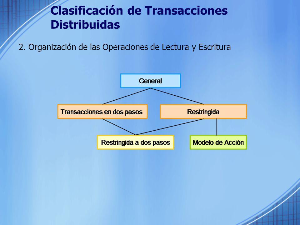 Clasificación de Transacciones Distribuidas