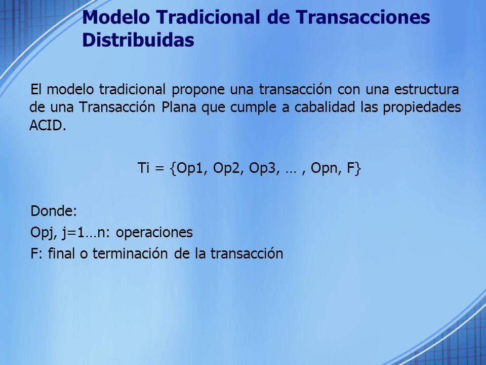 Modelo Tradicional de Transacciones Distribuidas