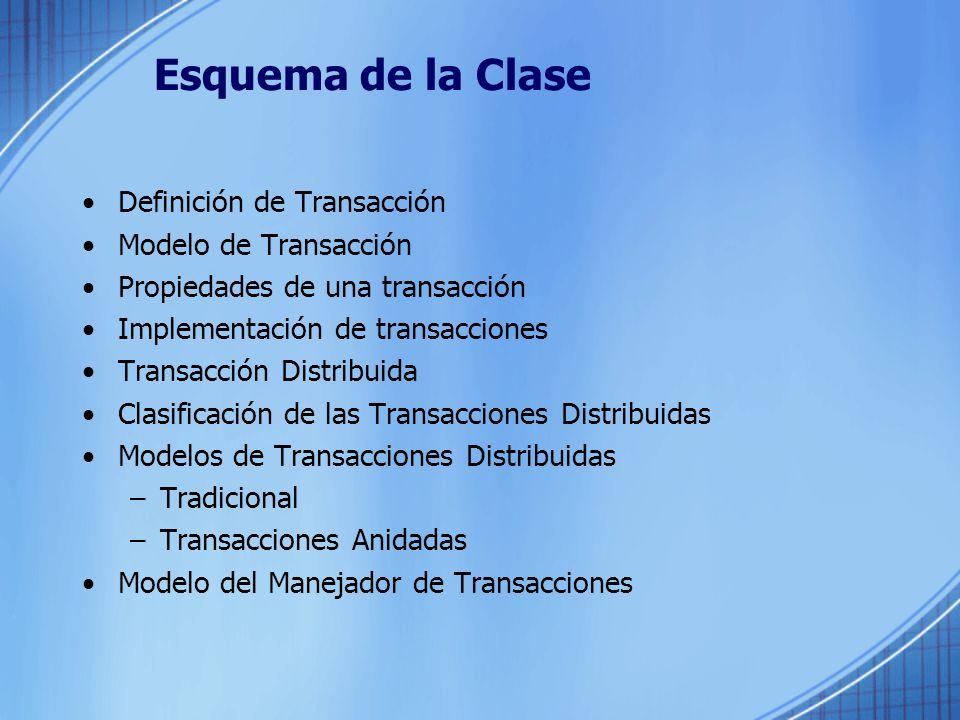 Esquema de la Clase Definición de Transacción Modelo de Transacción