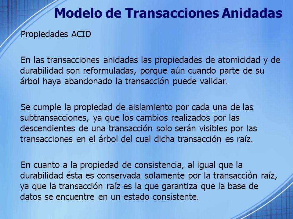 Modelo de Transacciones Anidadas