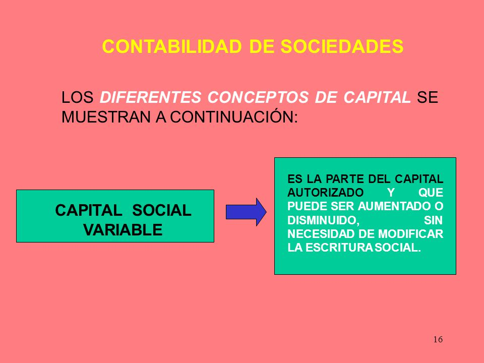 CAPITAL SOCIAL VARIABLE