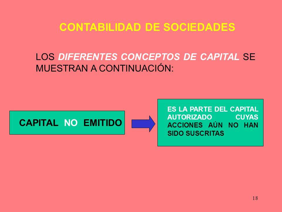 CONTABILIDAD DE SOCIEDADES