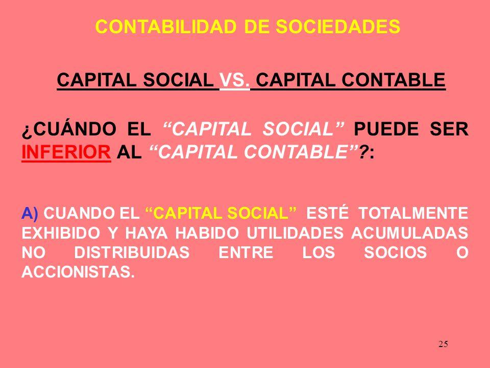 CAPITAL SOCIAL VS. CAPITAL CONTABLE