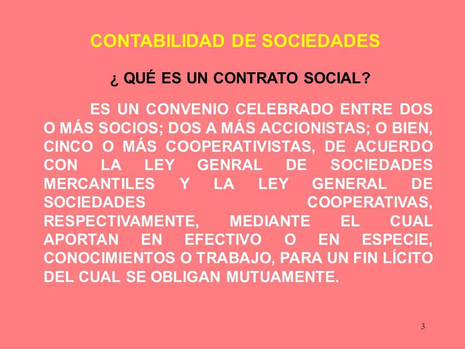 ¿ QUÉ ES UN CONTRATO SOCIAL
