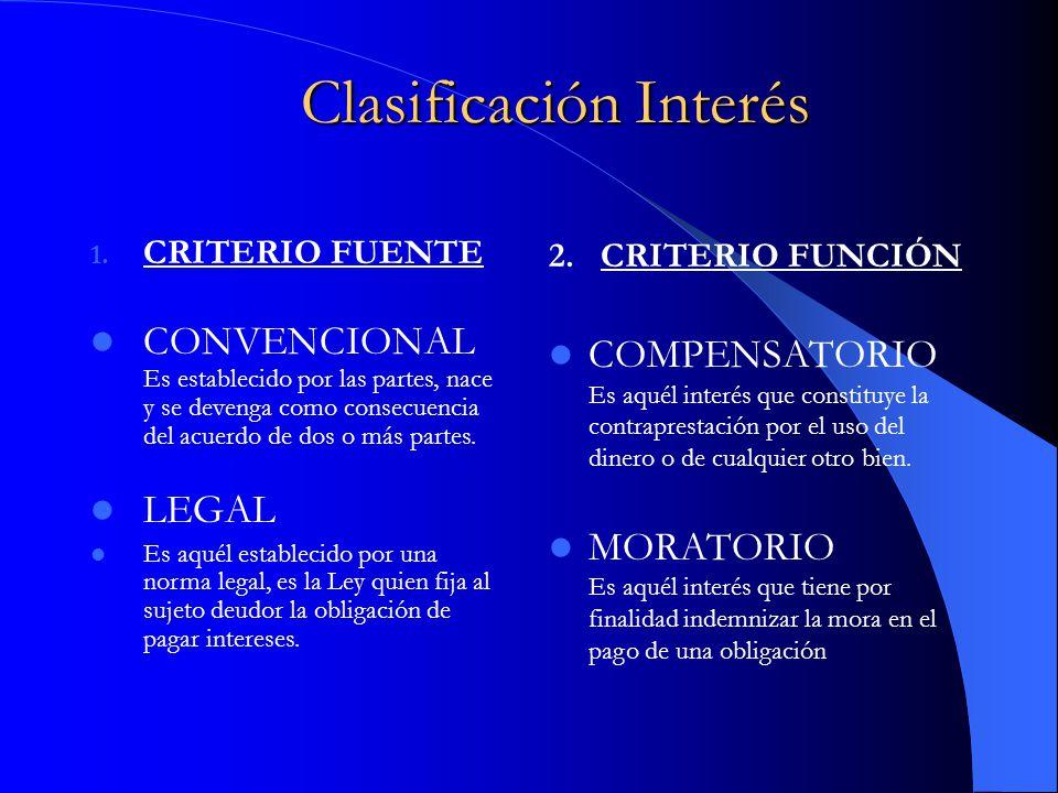 Clasificación Interés