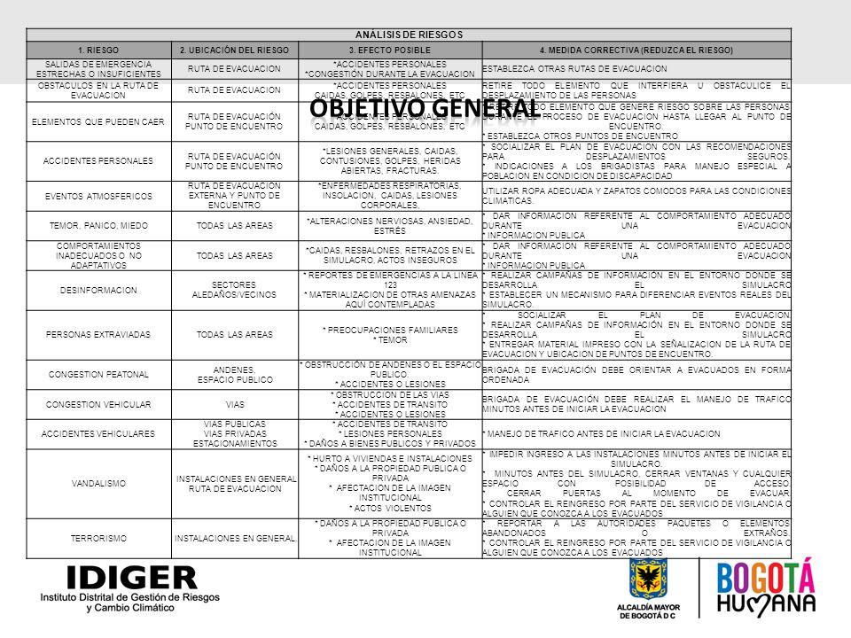 4. MEDIDA CORRECTIVA (REDUZCA EL RIESGO)