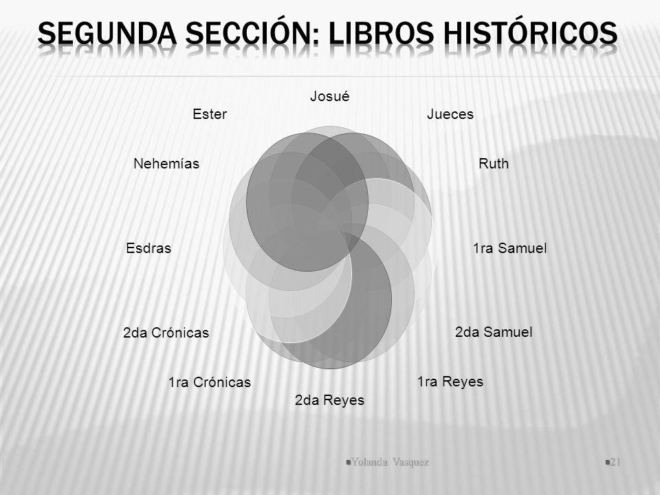 Segunda sección: Libros Históricos