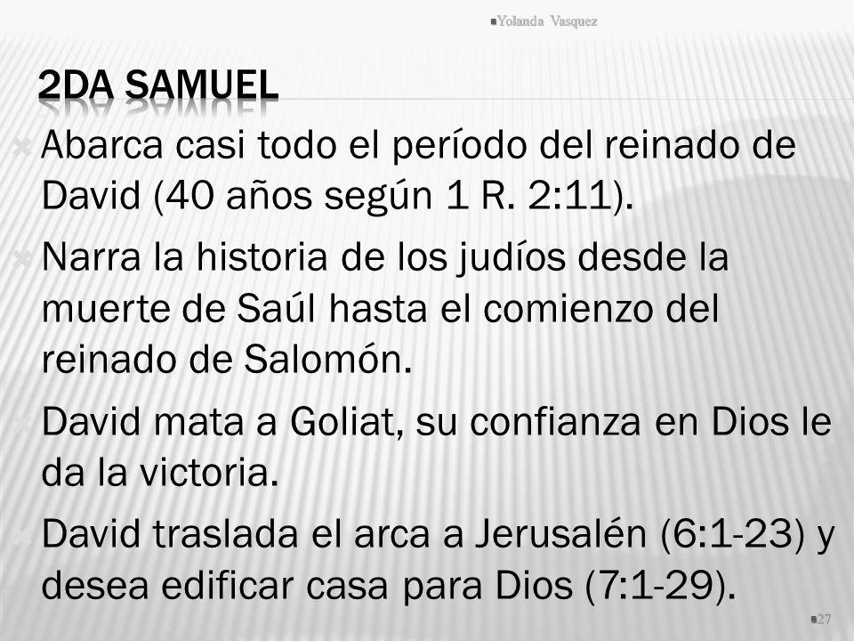 David mata a Goliat, su confianza en Dios le da la victoria.