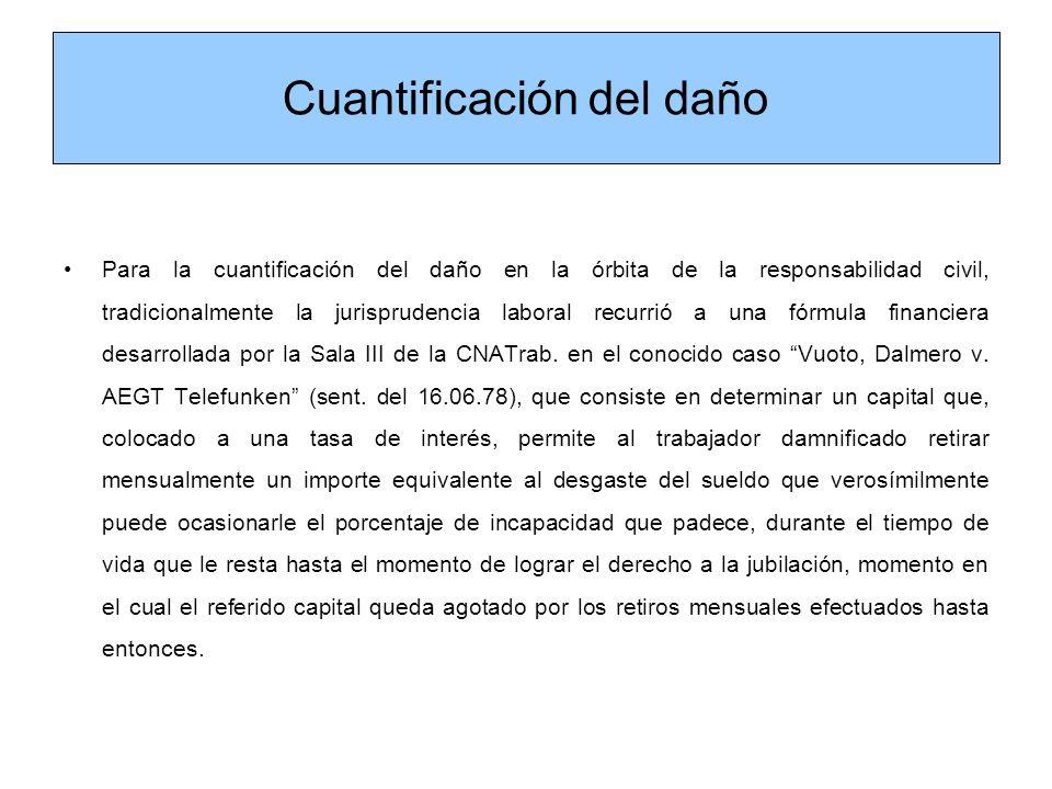Cuantificación del daño