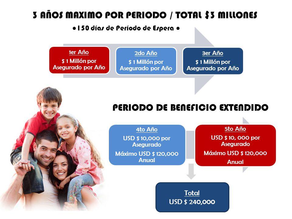 $ 1 Millón por Asegurado por Año