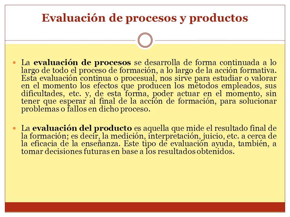 Evaluación de procesos y productos