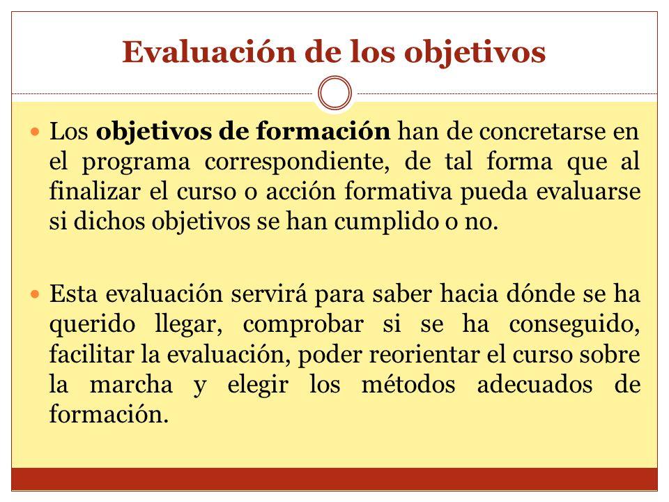 Evaluación de los objetivos