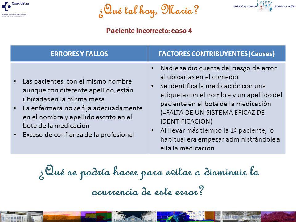 Paciente incorrecto: caso 4 FACTORES CONTRIBUYENTES (Causas)