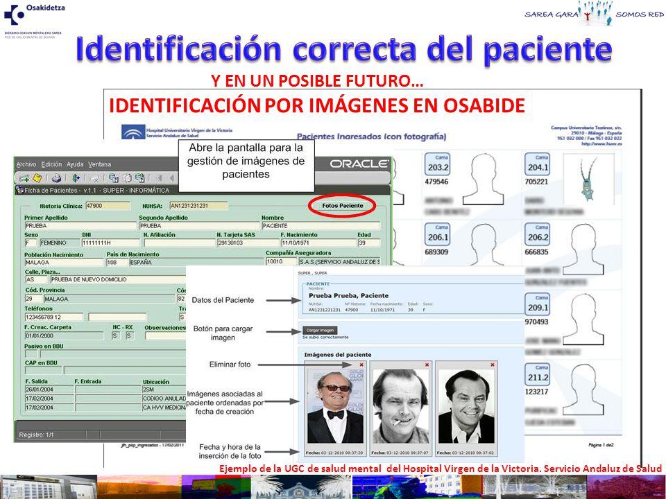 Identificación correcta del paciente