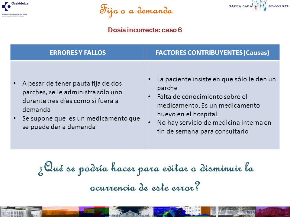 Dosis incorrecta: caso 6 FACTORES CONTRIBUYENTES (Causas)
