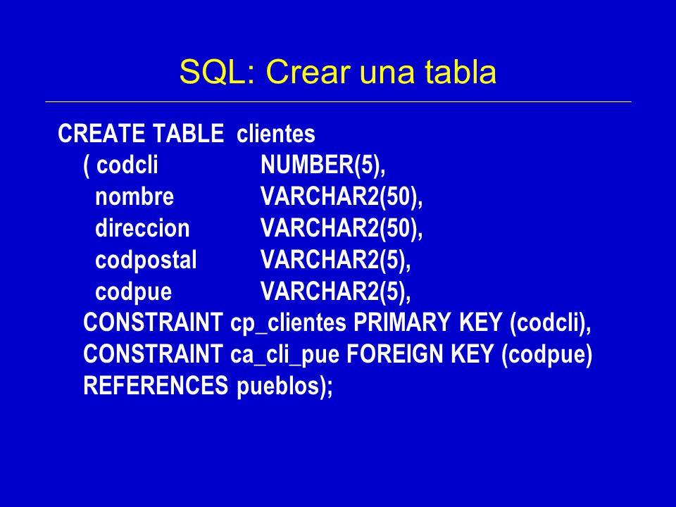 SQL: Crear una tabla