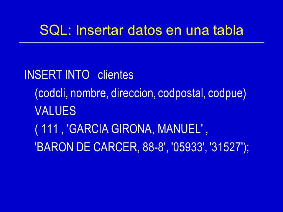 SQL: Insertar datos en una tabla